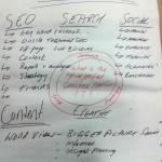 digital marketing skills brainstorming notes