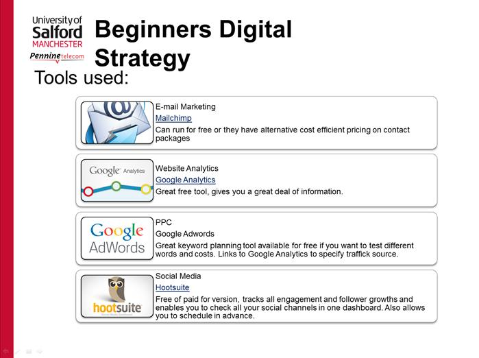 beginners digital marketing strategy