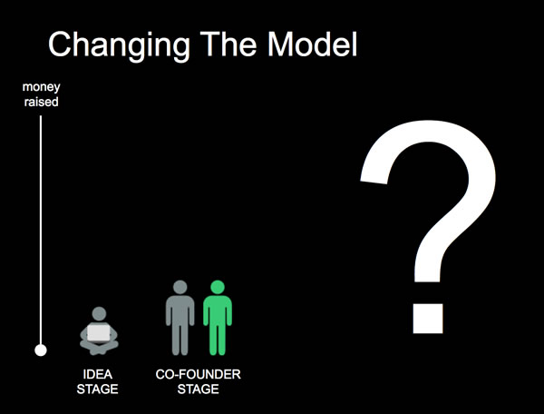 Changing the start-up model