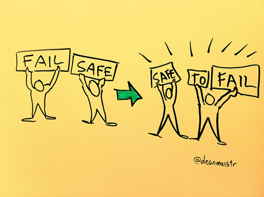 "Go from ""failsafe"" to ""It's safe to fail!"" (CC) by  Dean Meyers"