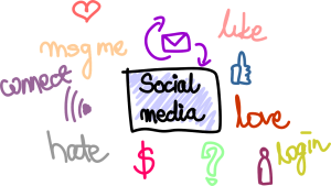 Digital identity: use of social media networks