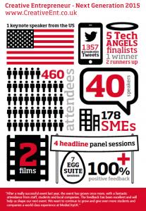 creative-ent-2015-infographic