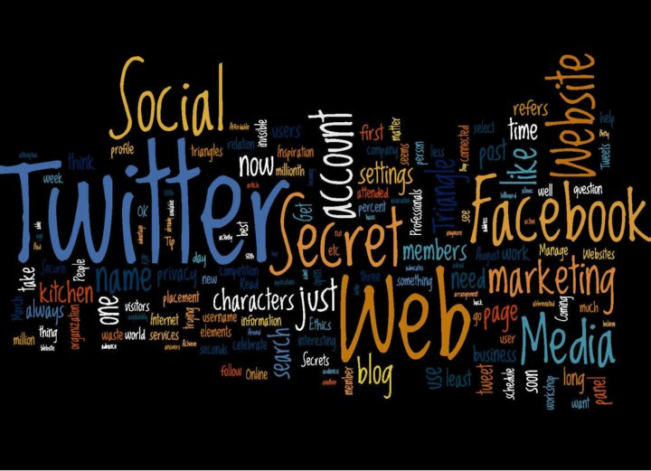 Social Media and using it for your Business