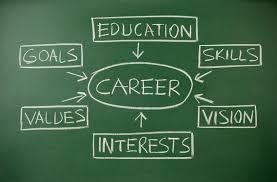 Highlands School - Careers