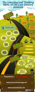 Digital literacy poster