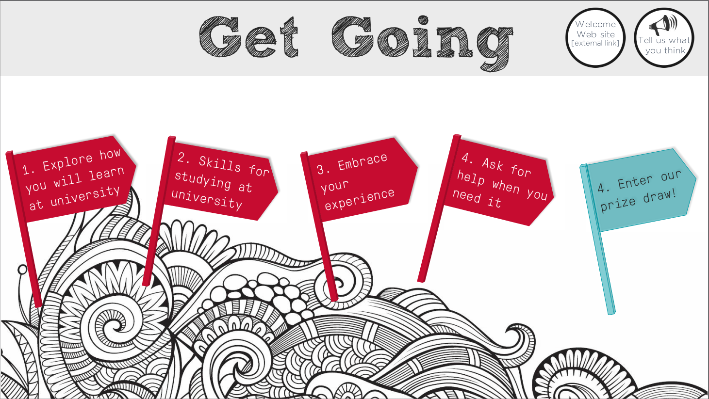 Get Going Learning Package