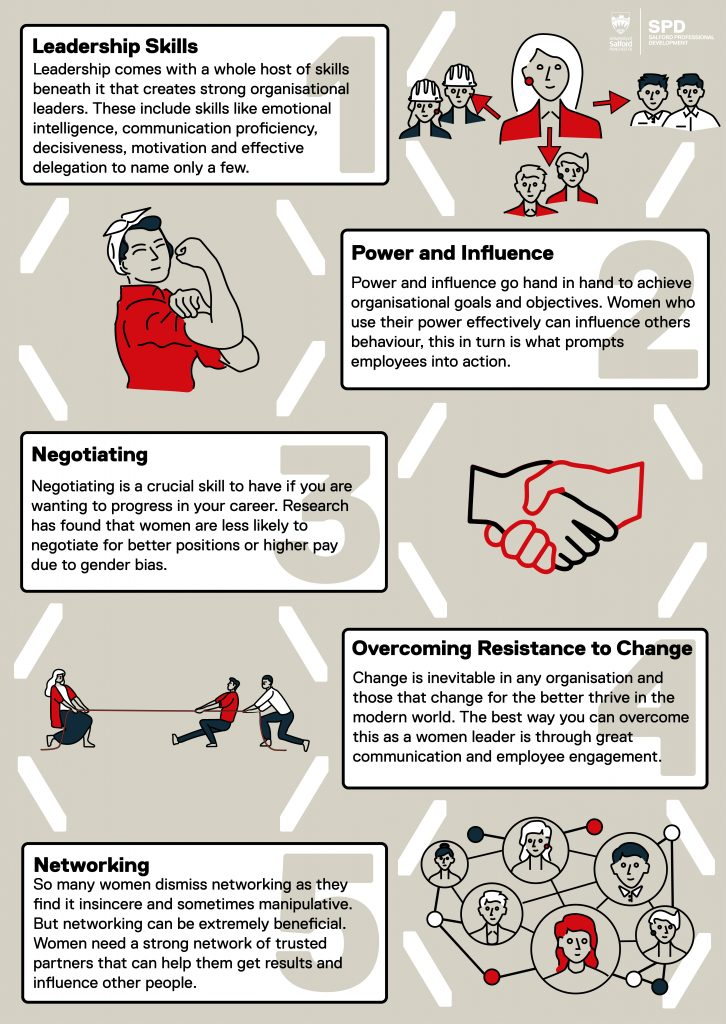 Top five skills for women leaders