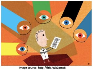 Peer review of scholarly writing