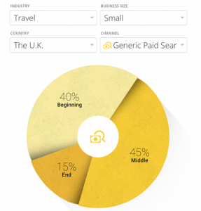 Small travel business UK Generic