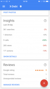 Google Plus Insights