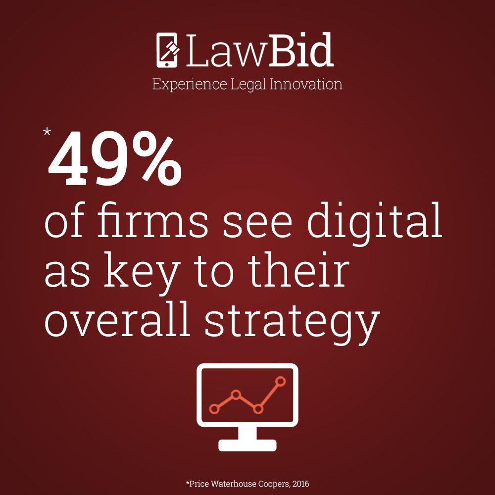 digital marketing for law firms statistic